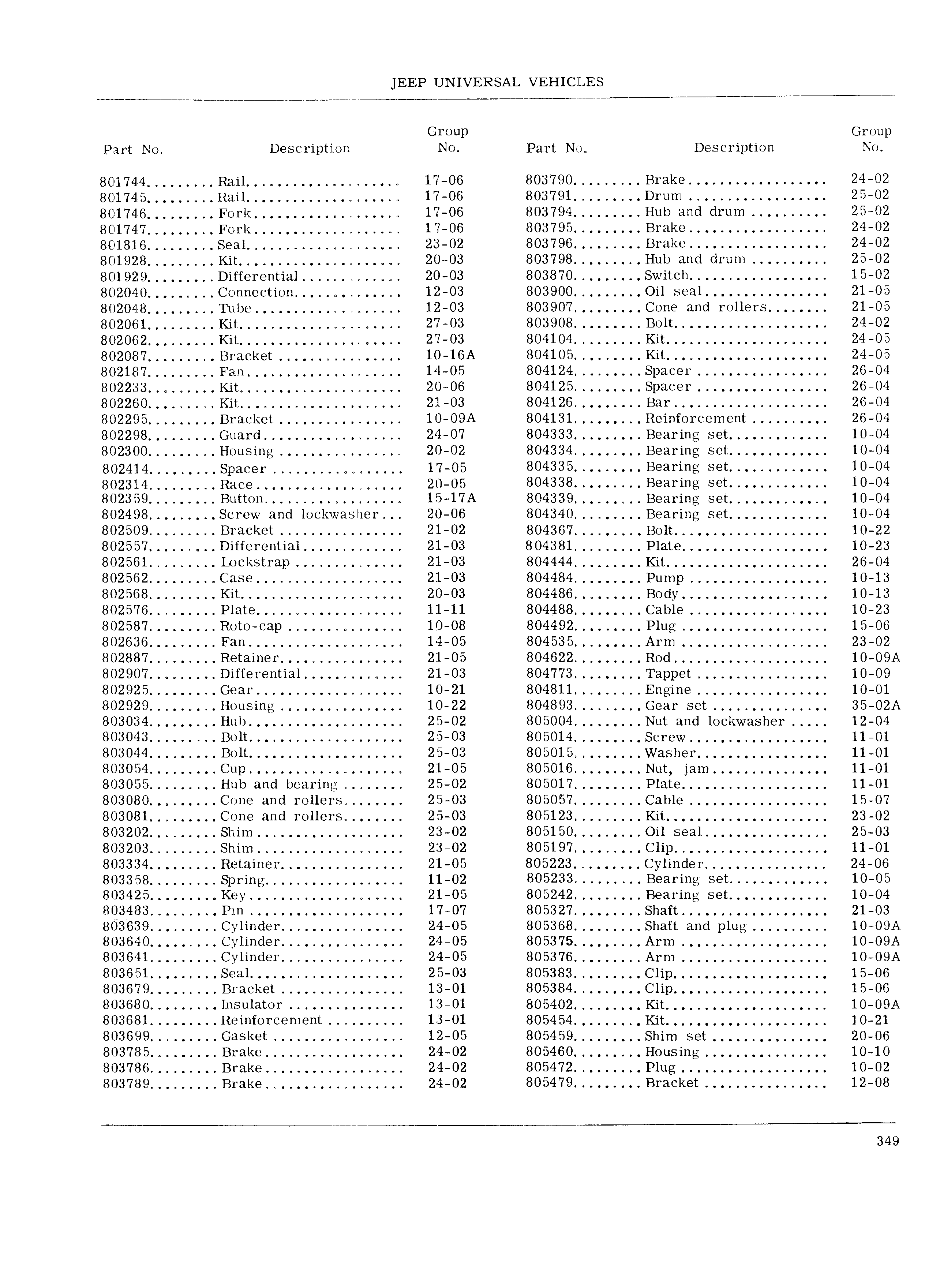 Jeep Universal Parts List December 1967